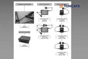 Kamery Raid View do tarcz balistycznych firmy Tencate